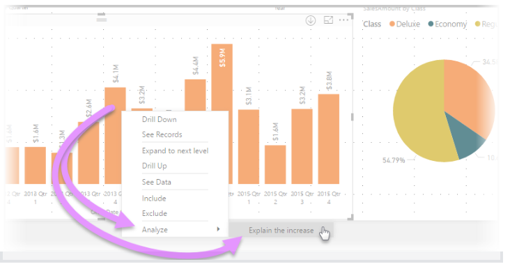 Screenshot of a Power BI graph showing how an existing Power BI service visualization can be analysed by simply right-clicking the visualization and selecting Analyse